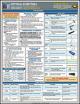 Drywall Essentials Quick-Card