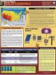 Electrical Solar Essentials Quick-Cards