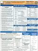 HVAC Tables, Equations & Rules of Thumb Quick-Cards Based on 2015 IMC, ASHRAE & SMACNA